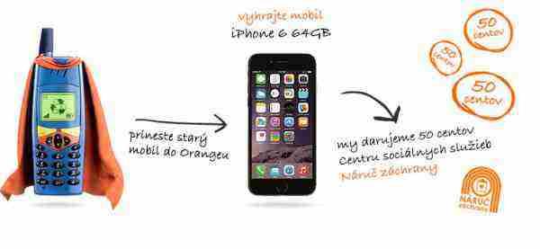 Staré mobily sú na 2 veci