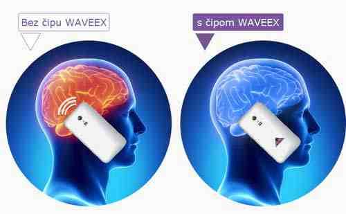 Súťaž o 10 čipov Waveex