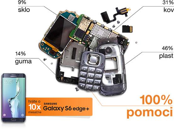 Vyhrajte nový Samsung Galaxy S6 edge Plus