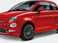 Kúpte 2 výrobky Sensodyne a VYHRAJTE FIAT 500