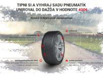 Vyhrajte sadu pneumatík Uniroyal v hodnote 400 €