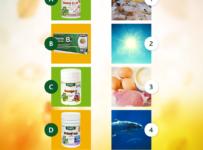 Súťaž o balíček 4 top výrobkov od značky Jutavit v hodnote 28€